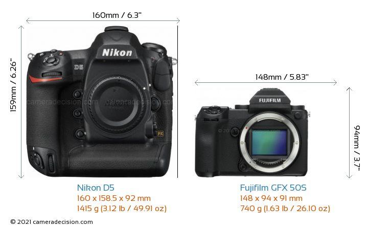 Nikon D5 vs Fujifilm GFX 50S Camera Size Comparison - Front View