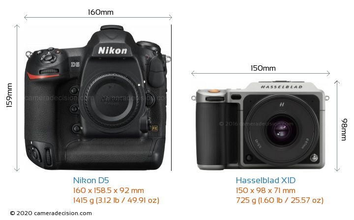 Nikon D5 vs Hasselblad X1D Camera Size Comparison - Front View