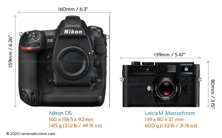 Nikon D5 vs Leica M-Monochrom Camera Size Comparison - Front View