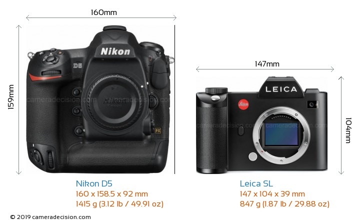 Nikon D5 vs Leica SL Camera Size Comparison - Front View