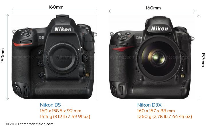 Nikon D5 vs Nikon D3X Camera Size Comparison - Front View