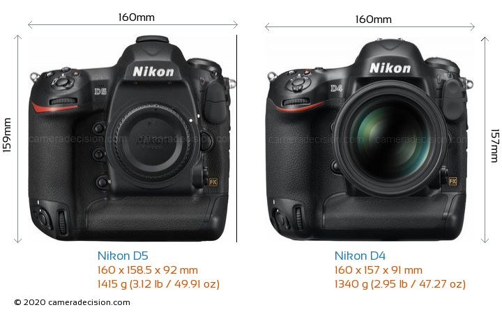 Nikon D5 vs Nikon D4 Camera Size Comparison - Front View