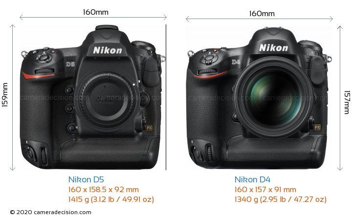 Nikon D5 vs Nikon D4 Camera Size Comparison - Front View