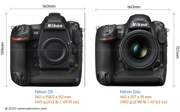 Nikon D5 vs Nikon D4s Camera Size Comparison - Front View