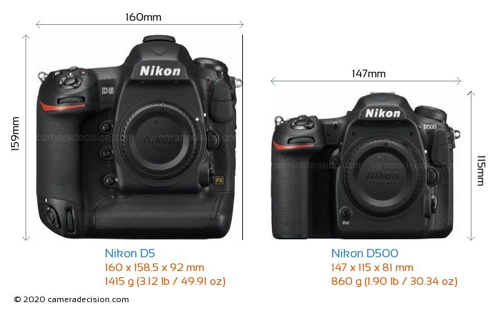 Nikon D5 vs Nikon D500 Camera Size Comparison - Front View