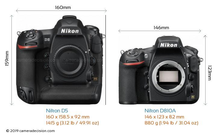 Nikon D5 vs Nikon D810A Camera Size Comparison - Front View