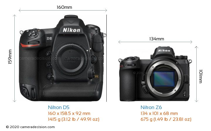 Nikon D5 vs Nikon Z6 Camera Size Comparison - Front View