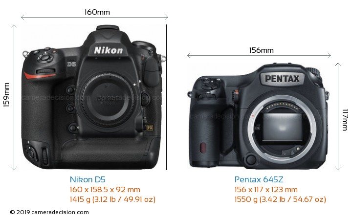 Nikon D5 vs Pentax 645Z Camera Size Comparison - Front View
