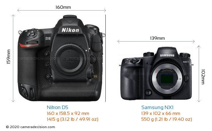 Nikon D5 vs Samsung NX1 Camera Size Comparison - Front View