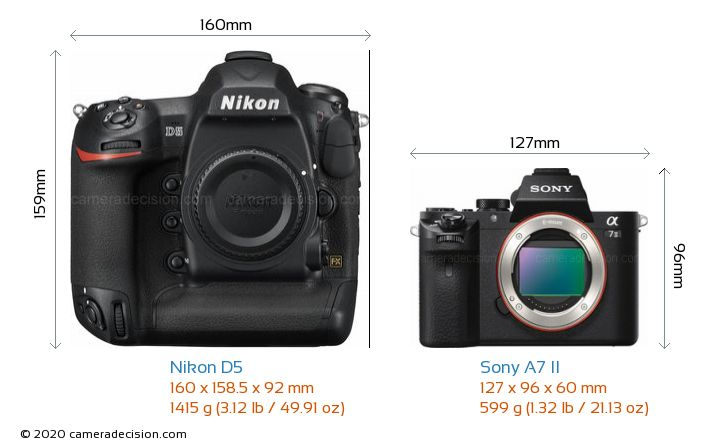Nikon D5 vs Sony A7 II Camera Size Comparison - Front View