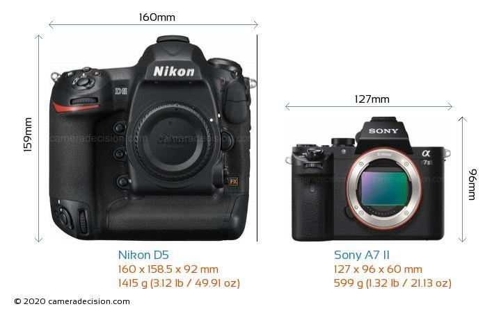 Nikon D5 vs Sony A7 II Camera Size Comparison - Front View