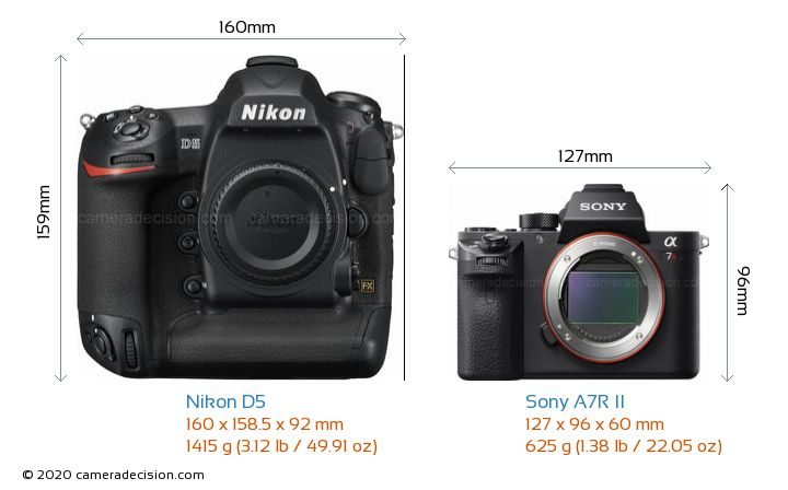 Nikon D5 vs Sony A7R II Camera Size Comparison - Front View