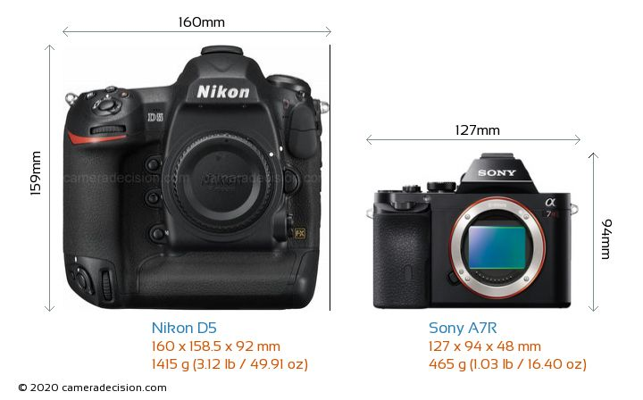 Nikon D5 vs Sony A7R Camera Size Comparison - Front View