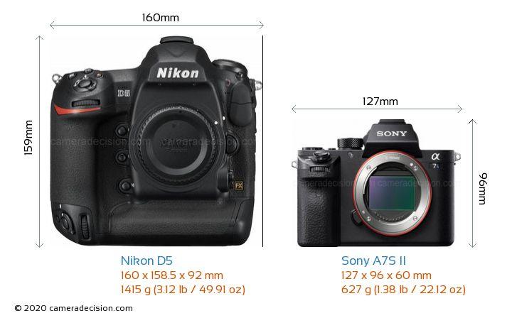 Nikon D5 vs Sony A7S II Camera Size Comparison - Front View