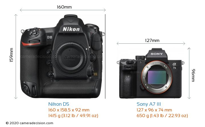 Nikon D5 vs Sony A7 III Camera Size Comparison - Front View