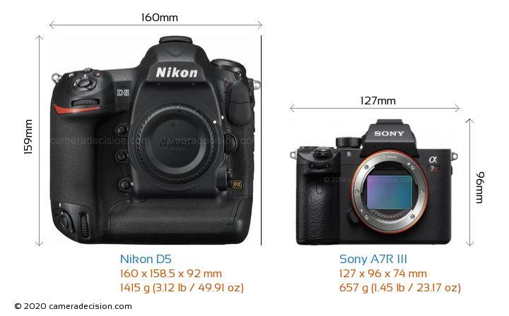 Nikon D5 vs Sony A7R III Camera Size Comparison - Front View