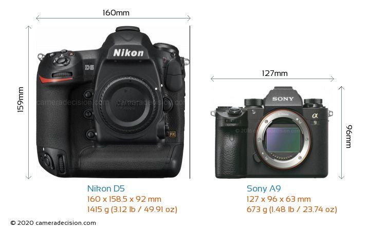 Nikon D5 vs Sony A9 Camera Size Comparison - Front View