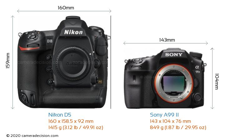 Nikon D5 vs Sony A99 II Camera Size Comparison - Front View