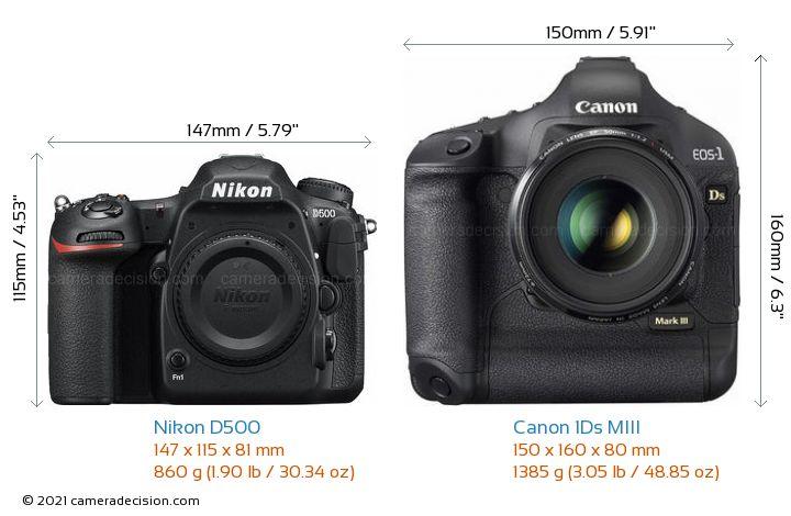 Nikon D500 vs Canon 1Ds MIII Camera Size Comparison - Front View