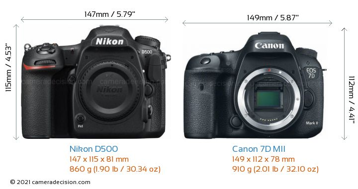 Nikon D500 vs Canon 7D MII Detailed Comparison