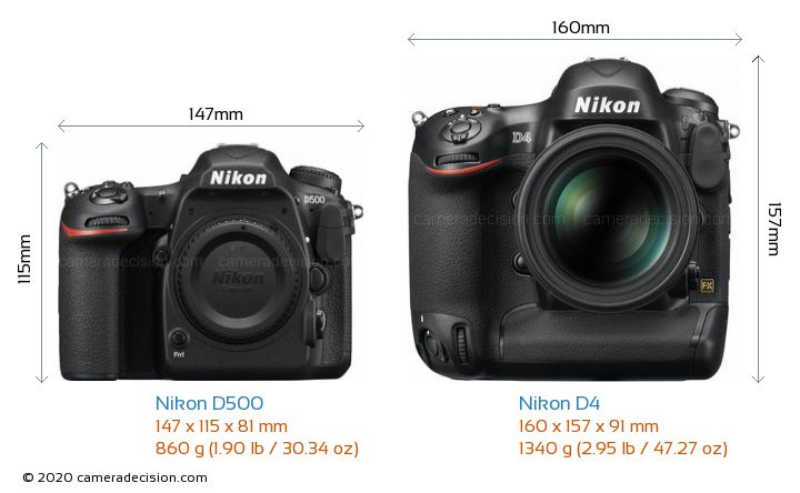 Nikon D500 vs Nikon D4 Camera Size Comparison - Front View