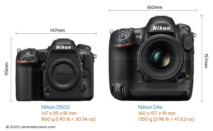 Nikon D500 vs Nikon D4s Camera Size Comparison - Front View