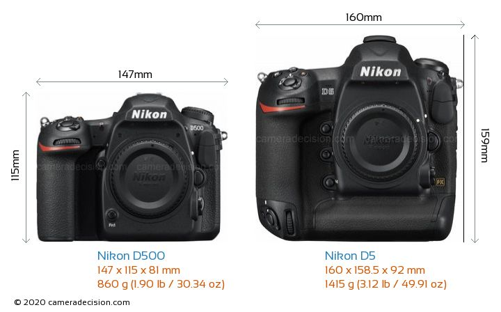 Nikon D500 vs Nikon D5 Camera Size Comparison - Front View