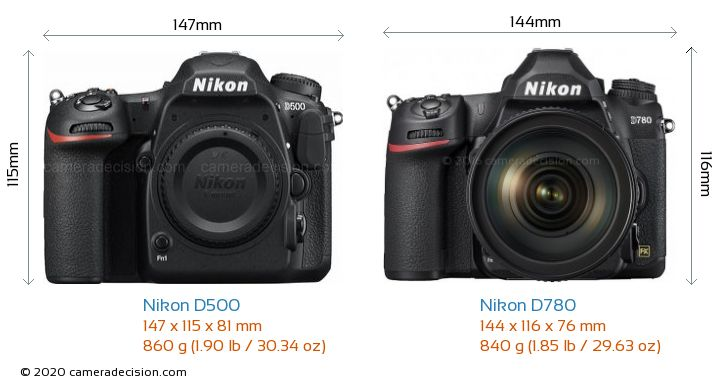 Nikon D500 vs Nikon D780 Camera Size Comparison - Front View
