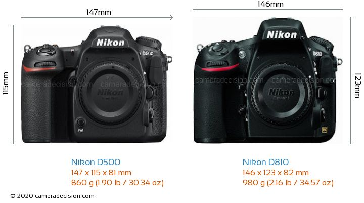 Nikon D500 vs Nikon D810 Camera Size Comparison - Front View