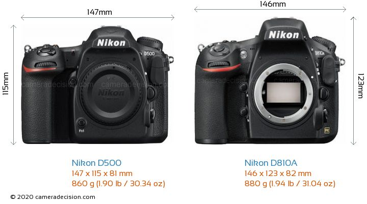 Nikon D500 vs Nikon D810A Camera Size Comparison - Front View