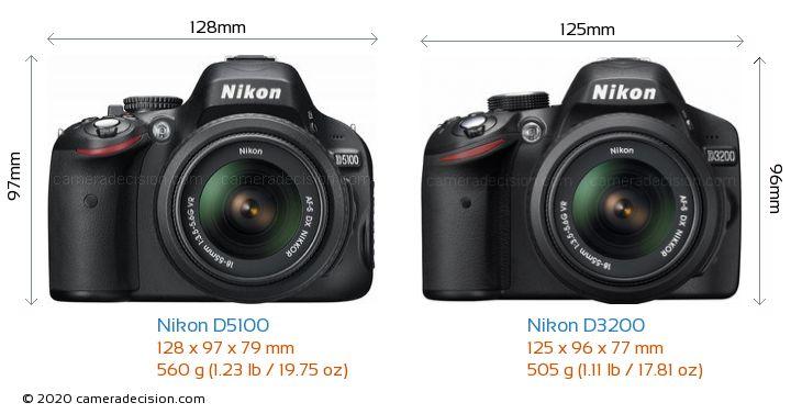 Nikon D5100 vs Nikon D3200 Camera Size Comparison - Front View