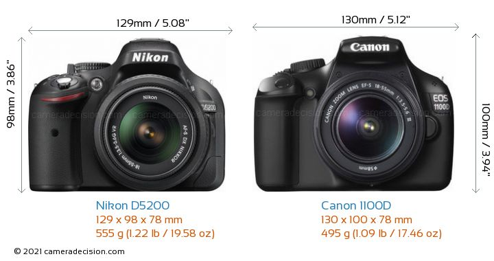 Nikon D5200 vs Canon 1100D Camera Size Comparison - Front View