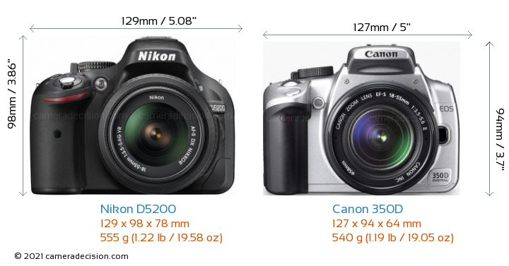 Nikon D5200 vs Canon 350D Camera Size Comparison - Front View