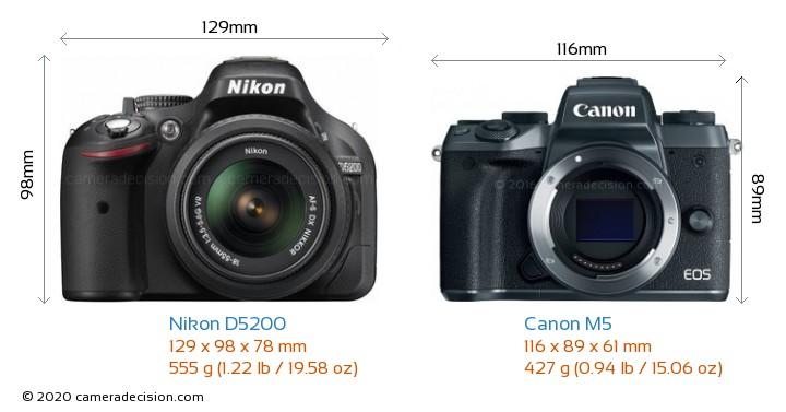 Nikon D5200 vs Canon M5 Camera Size Comparison - Front View