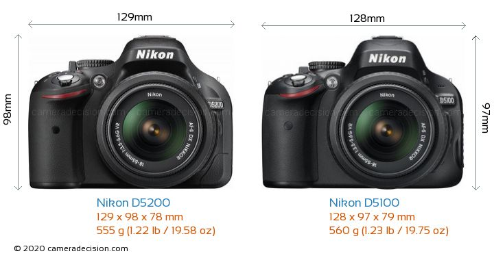Nikon D5200 vs Nikon D5100 Camera Size Comparison - Front View