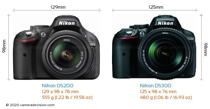 Nikon D5200 vs Nikon D5300 Camera Size Comparison - Front View