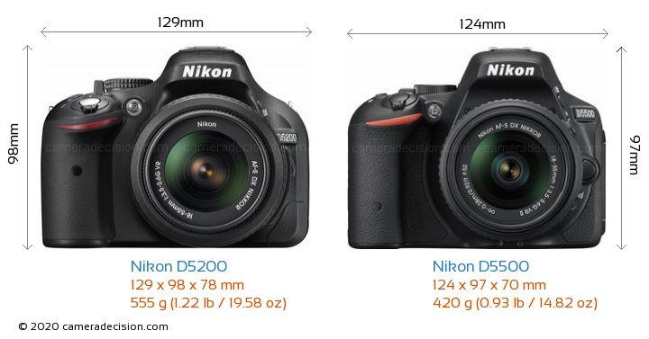 Nikon D5200 vs Nikon D5500 Camera Size Comparison - Front View