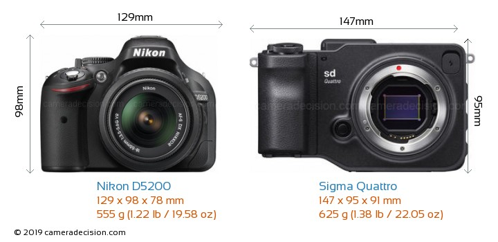 Nikon D5200 vs Sigma Quattro Camera Size Comparison - Front View