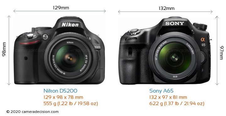 Nikon D5200 vs Sony A65 Camera Size Comparison - Front View
