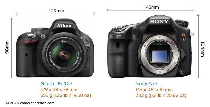 Nikon D5200 vs Sony A77 Camera Size Comparison - Front View
