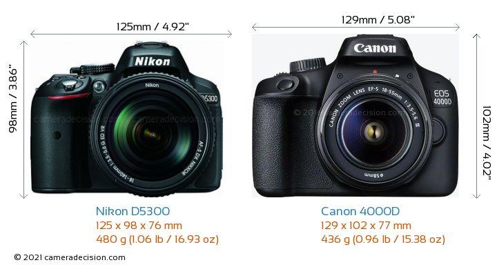 Nikon D5300 vs Canon 4000D Camera Size Comparison - Front View