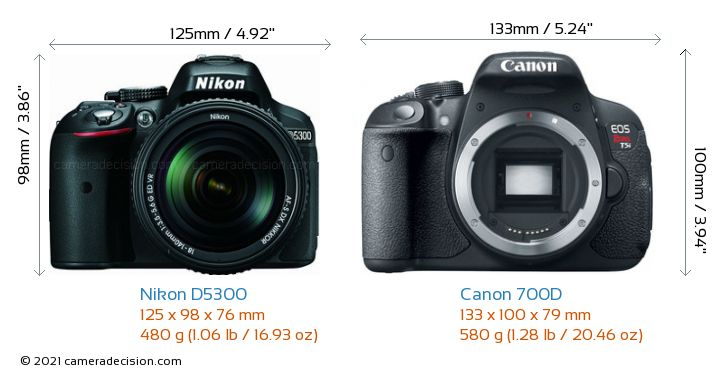 Nikon D5300 vs Canon 700D Camera Size Comparison - Front View