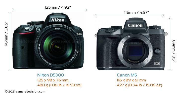 Nikon D5300 vs Canon M5 Camera Size Comparison - Front View