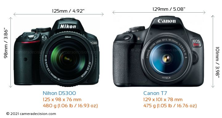 Nikon D5300 vs Canon T7 Camera Size Comparison - Front View