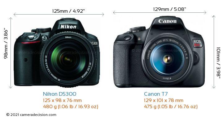 Nikon D5300 vs Canon T7 Camera Size Comparison - Front View