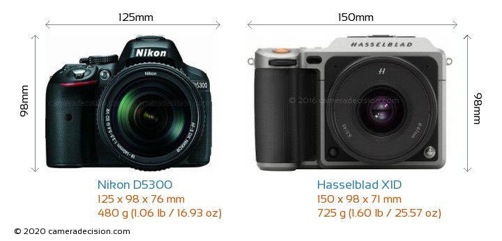 Nikon D5300 vs Hasselblad X1D Camera Size Comparison - Front View