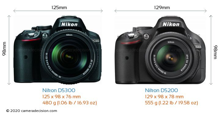 Nikon D5300 vs Nikon D5200 Camera Size Comparison - Front View