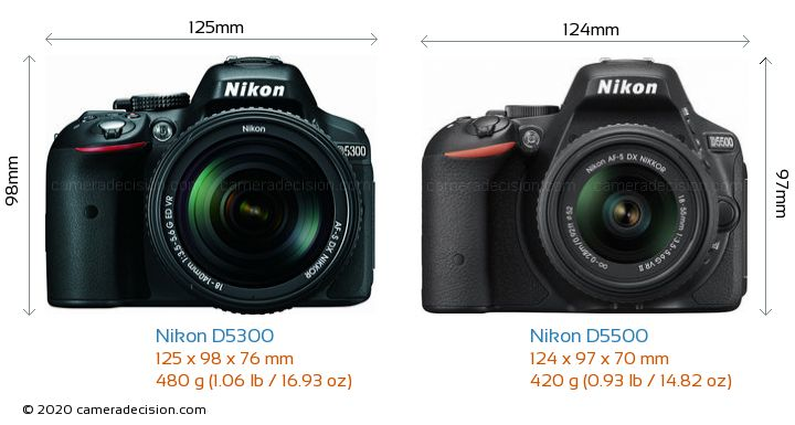 Nikon D5300 vs Nikon D5500 Camera Size Comparison - Front View