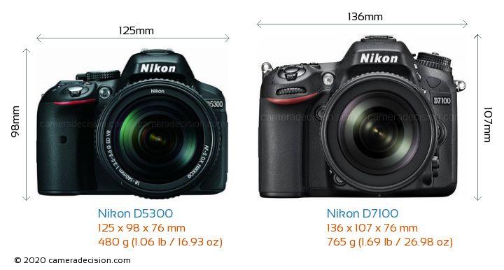 Nikon D5300 vs Nikon D7100 Camera Size Comparison - Front View