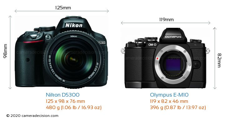 Nikon D5300 vs Olympus E-M10 Camera Size Comparison - Front View